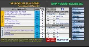 Download Aplikasi raport k13 SMP Terbaru