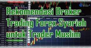 Broker trading syariah untuk para trader muslim