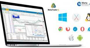 Aplikasi Trading MetaTrader 5